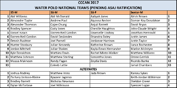 WP CCCAN Teams.png